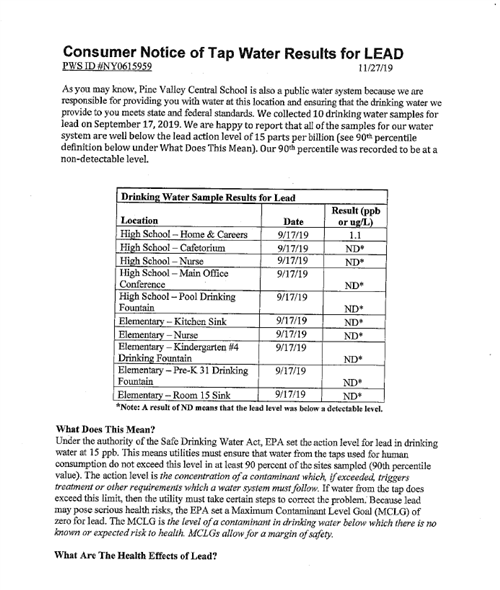 LEAD Results